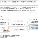 新型コロナウイルス特例融資の印紙税は非課税に(予定)